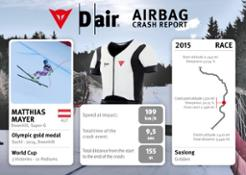 D-Air SKI Crash Report_Mayer