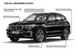 BMW X3 - Specifications