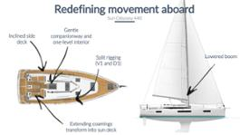 Infographics - credit Marine Servicecenter
