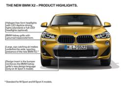 Photo Set - The new BMW X2. Product Highlights.