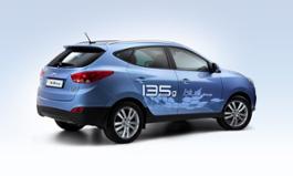 ix35 Blue