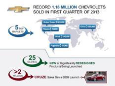 Chevrolet-285586
