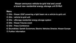 Nissan Futures Event B-Roll