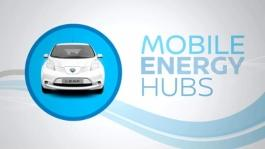 Vehicle-to-grid Video