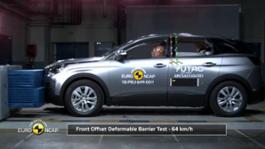 Peugeot 3008 - Crash Tests 2016