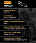 MOTORLAND ARAGON INFOGRAFICA 2016