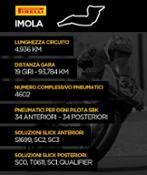 INFOGRAFICA IMOLA 2016