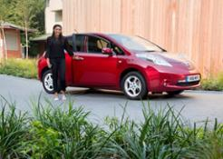 426149886 76 percent of millennials see switching to an eco friendly car as the