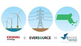 US Bay State Wind Eversource Partnership