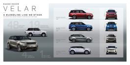 New Range Rover Velar Infographics