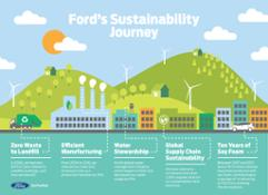 Sustainability Report infographic FINAL
