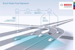 infographic-mobility-solutions