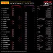 06-MC-RaceSets