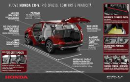 132067 New Honda CR-V More space comfort convenience and technology