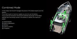 NEW Foiler propulsion infographics