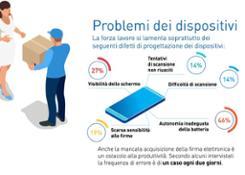 Panasonic White Paper Obiettivo Prestazioni Problemi dei dispositivi