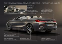 Photo Set - The new BMW 8 Series Convertible - Highlights (11_2018)