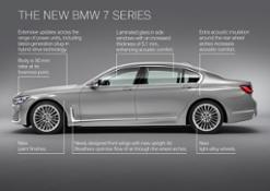 Photo Set - The new BMW 7 Series - Highlights (01_2019).