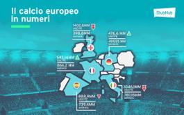 StubHub Il calcio europeo in numeri