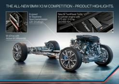 The all-new BMW X3 M Competition - Highlights