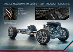 The all-new BMW X4 M Competition - Highlights