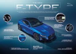 NEW JAGUAR F-TYPE - DESIGN HIGHLIGHTS INFOGRAPHIC
