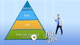 Din-Doc