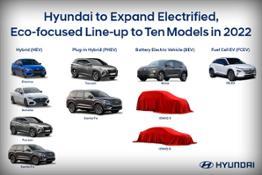 Large-44035-HyundaitoExpandElectrifiedEco-focusedLine-uptoTenModelsin2022