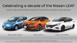 201203 Nissan LEAF 500k miles