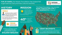 N1287 NF infographic2021-source
