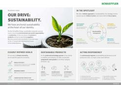 Com IAALa Sostenibilità è ancorata nel DNA di Schaeffler ed è parte integrante della sua Roadmap 2025.