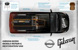 NCV NV200Promo GibsonUpfit V0321