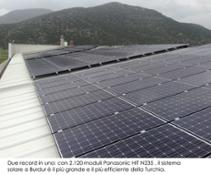 Panasonic_Solar_Turkey_Record