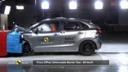 Suzuki Baleno - Crash Tests 2016