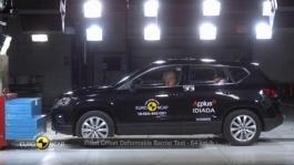 Seat Ateca - Crash Tests 2016