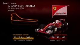 GP d Italia 2016 - Kimi Raikkonen