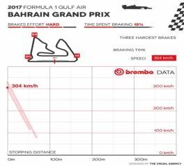03 bahrain