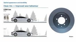 Clean rim and improved wear behaviour with the iDisc