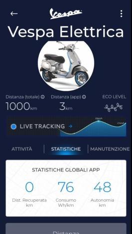 Vespa Elettrica App ITA