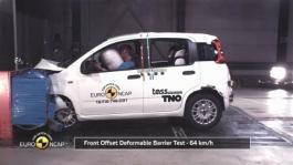 Fiat Panda - Crash Tests 2018