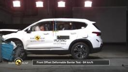 Hyundai Santa Fe - Crash Tests 2018