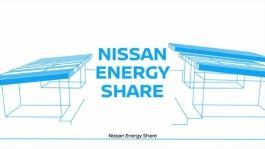 20190108A NISSAN ENERGY SHARE CONCEPT FINAL ENG sub ita