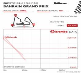 02 bahrain
