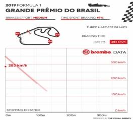 20 brasile